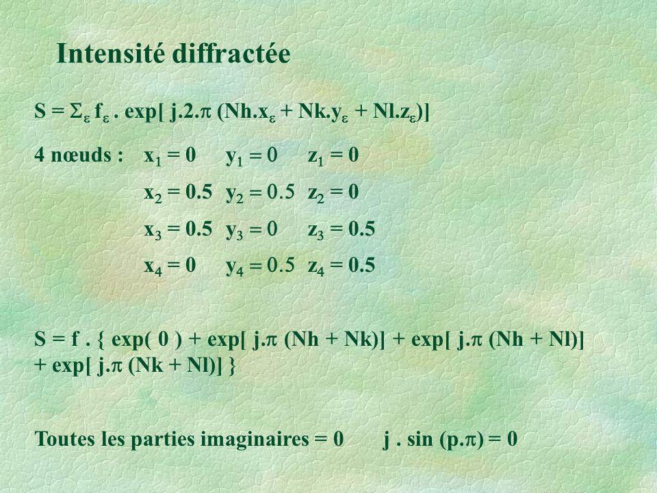Intensité diffractée S = Se fe . exp[ j.2.p (Nh.xe + Nk.ye + Nl.ze)]